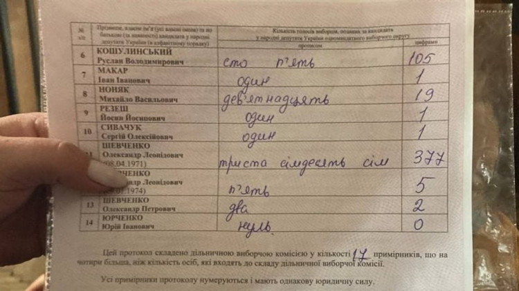 На ОВК пропали 100 бюлетенів з голосами за Шевченка